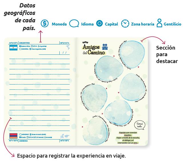 cuaderno-de-viaje-5